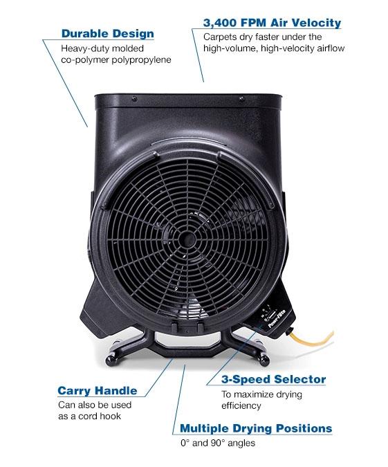 Durable Design, High Air Velocity, 3-Speed Selector Dryer