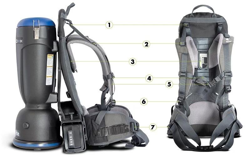 Freedom Comfort Pro Backpack Vacuum Cleaner - Productivity That Pays For Itself