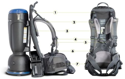 7 points of adjustment on Comfort Pro Backpack Vacuums